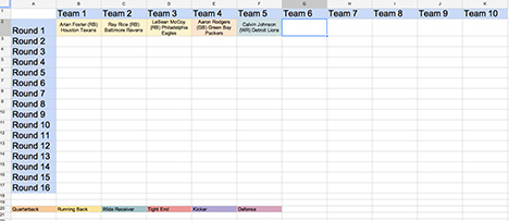 Spreadsheet for Fantasy Football Draft